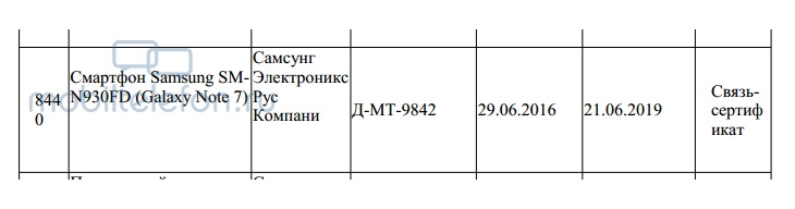 fot.mobiltelefon.ru